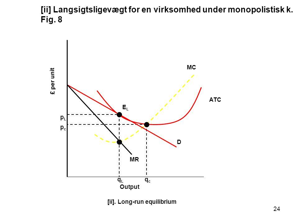 [ii] Langsigtsligevægt for en virksomhed under monopolistisk k. Fig. 8